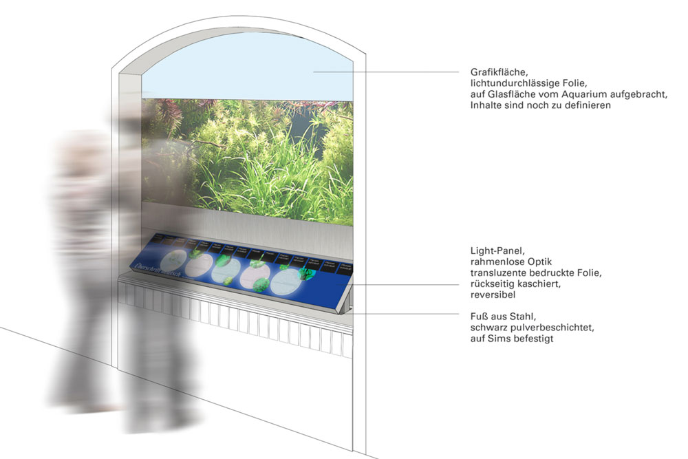 Visualisierung eines Light-Panels für das Victoria-Haus im Botanischen Garten Berlin Dahlem